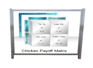 Chicken payoff matrix